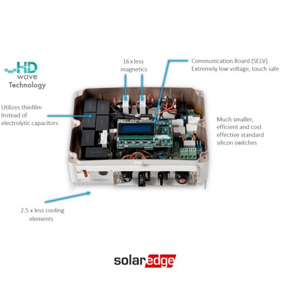 Solar Edge Inverter Detail